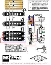 guitar wiring diagrams pickups guitar wiring diagram hss guitar wiring diagrams online hss wiring diagram strat hss image wiring diagram