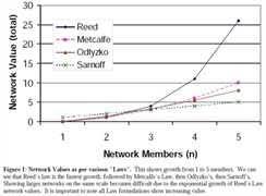 advantages amp disadvantages of population growth  ehow population growth advantage and disadvantage free essays