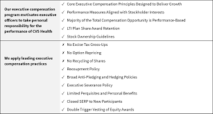 executive compensation and related matters cvs proxy cvs t 39