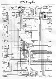 collection how to draw wiring diagrams pictures   diagramschrysler wiring diagrams chrysler imperial ignition wiring