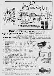 new rebuild won t start corvairforum com corvair com user cgi catalog in page 86