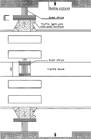 Accessibility Design Manual : 1-Urban Designs : 6-<b>Pedestrian</b> ...