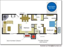 Bedroom House Plans Simple House Plans  small simple home plans     Bedroom House Plans Simple House Plans