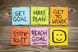 how to determine your goals designers roundtable set goal make plan work stick to it reach goal a