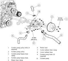 ford ranger useful info