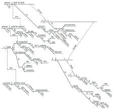 sentence diagrams   a workbook of new testament greeki can no similar examples of a greek sentence  koine or otherwise  from the internet  but would be happy to hear of