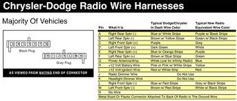 dodge radio wiring diagram dodge wiring diagrams