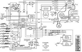 ajs wiring diagram ajs regal raptor wiring diagram all about Ddec V Wiring Schematic negative earth wiring diagram norton commando classic motorcycles i do not have an original diagram but ddec v wiring diagram