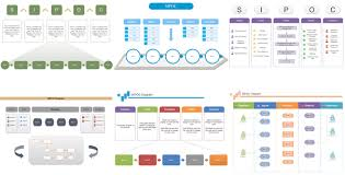 sipoc   a great tool for process analysis in six sigmadownload a   trial and see first hand how quickly and easily you can create effective great looking sipoc diagrams