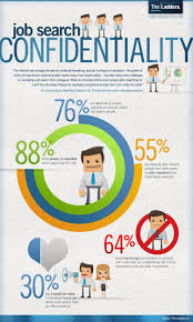 the job search confidentiality visual ly the job search confidentiality infographic