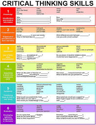 K    Critical Thinking Handbook Pinterest