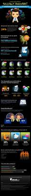 is social media destroying real world relationships infographic thumbnail