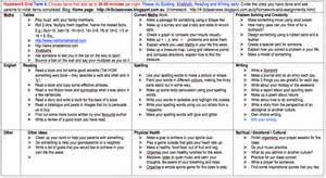 Organize Homework To Dos   Parents   Scholastic com          Writing homework ideas for second grade   Replacement Windows Mesa
