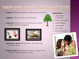 their eyes were watching god analytical essay  eyes watching god    their eyes were watching god
