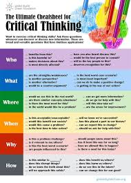 images about Inquiry Learning   Critical Thinking Skills     Lee University