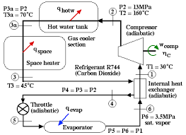 chapter   carbon dioxide  r    the new refrigerant  updated       a heat pump system using carbon dioxide refrigerant  r