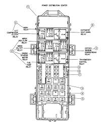 wiring diagram for jeep cherokee the wiring diagram 1996 jeep grand cherokee ignition wiring diagram wiring diagram wiring diagram