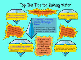 how to save water at home essay buy it now get bonus blacklemag com