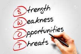 swot strength weakness opportunities threats business concept swot strength weakness opportunities threats business concept stock photo 37744719