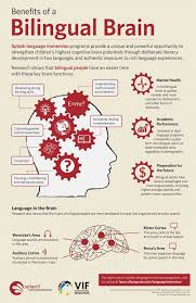 ideas about english language learning on pinterest   ideas about english language learning on pinterest  teaching courses language and english language