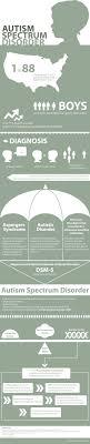 best ideas about autism spectrum therapies autism spectrum disorder infographic