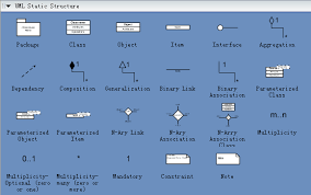 uml static structure diagrams  free examples and software downloaduml static structure symbols