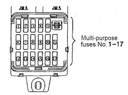 picture diagram for fuse panel by driver kick panel mitsubishi from the fsm