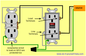 wiring gfi outlets diagram the wiring diagram gfci outlet wiring diagram nilza wiring diagram