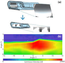 <b>Advanced LED technology</b> for automotive applications
