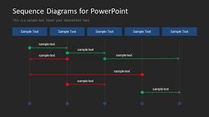 sequence diagram powerpoint    slidemodel     sequence diagram powerpoint