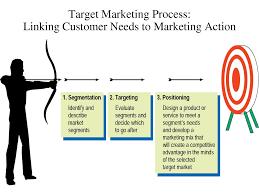 target market segmentation trend all