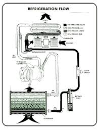 wiring diagram vintage air wiring image wiring diagram newsletter 29 2009 on wiring diagram vintage air