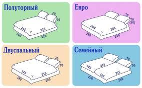 Размеры постельного белья - <b>евро</b>, стандартные, детские...