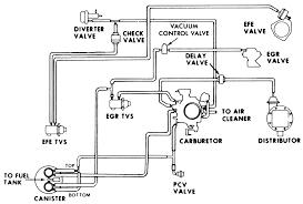 repair guides vacuum diagrams vacuum diagrams autozone com 24 vacuum hose schematic 1978 350 cid california engines