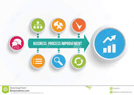 business process improvement diagram stock image   image    business process improvement diagram stock image