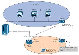 fios wireless router diagram fios automotive wiring diagrams