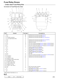 honda accord fuse box honda wiring diagrams online