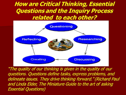 Strategies for Teaching Critical Thinking Skills the Right Way Pinterest