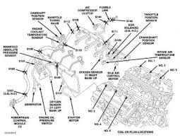 dodge intrepid engine diagram dodge wiring diagrams