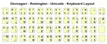 cpct home keyboard layout remington gail