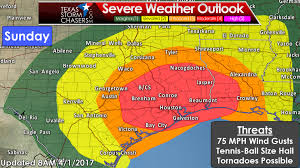 level severe weather risk today level risk of severe weather tomorrow sunday strong to severe storms are expected to be ongoing into tomorrow morning across portions of central texas possibly beginning to evolve