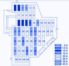 vw jetta fuse box vw jetta 2 0 tdi 2012 main fuse box block circuit breaker diagram vw jetta 2