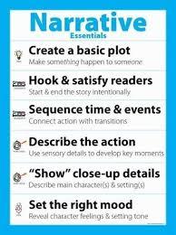 generate a list of narrative essay components narrative essay components a brief guide for students