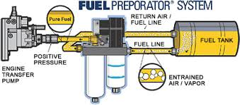diesel performance fuel air separator systems and high performance lift pumps