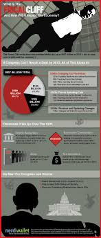 best images about uncle sam the loader what is the fiscal cliff and how will it impact the economy