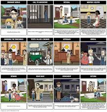 to kill a mockingbird hero s journey storyboard choose how to print this storyboard
