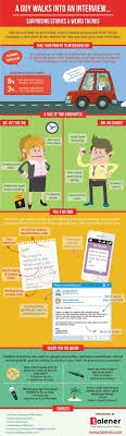best images about interview questions interview what not to do in a job interview infographic