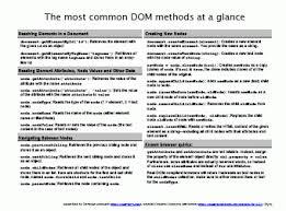 Nursing research paper rubric pdf literature review customer