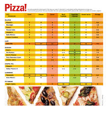 huh za the great pizza adventure begins dish indy week larger image jpg or pdf