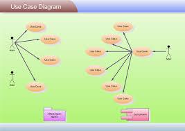 uml diagram software   professional uml diagrams and software    uml use case diagram